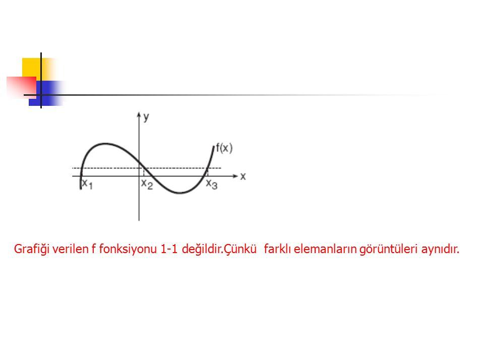 Grafiği verilen f fonksiyonu 1-1 değildir.Çünkü farklı elemanların görüntüleri aynıdır.