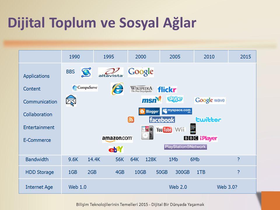 Dijital Toplum ve Sosyal Ağlar Bilişim Teknolojilerinin Temelleri 2015 - Dijital Bir Dünyada Yaşamak
