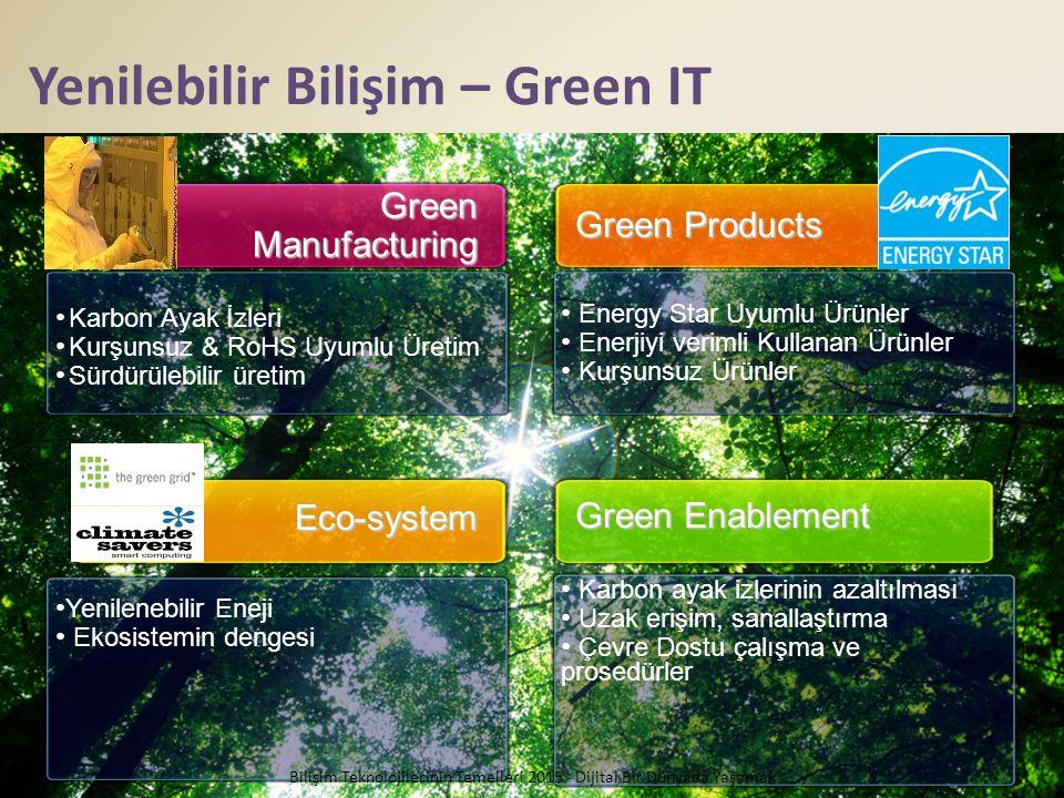 Green Manufacturing Karbon Ayak İzleri Kurşunsuz & RoHS Uyumlu Üretim Sürdürülebilir üretim Eco-system Green Products Energy Star Uyumlu Ürünler Enerj
