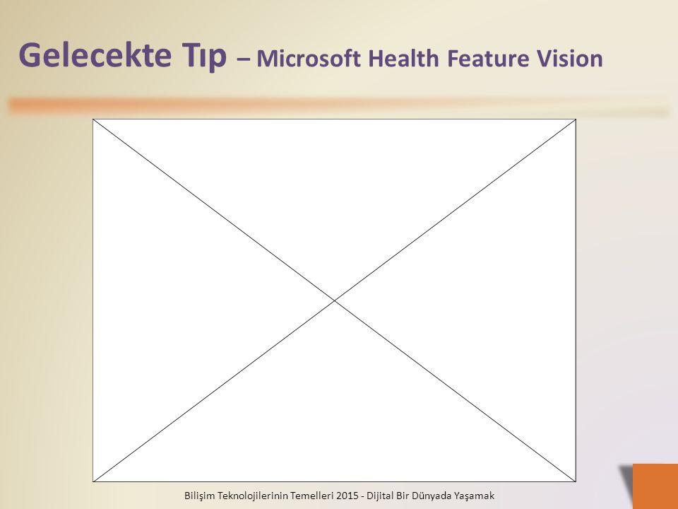 Gelecekte Tıp – Microsoft Health Feature Vision Bilişim Teknolojilerinin Temelleri 2015 - Dijital Bir Dünyada Yaşamak