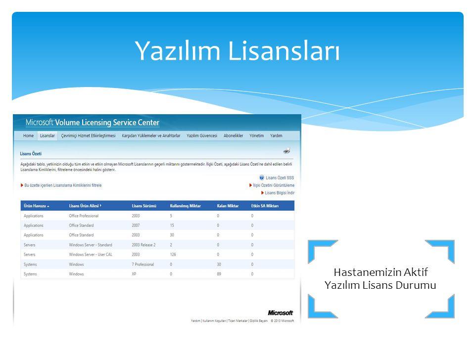 Hastanemizin Aktif Yazılım Lisans Durumu Yazılım Lisansları