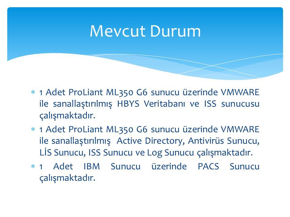  1 Adet ProLiant ML350 G6 sunucu üzerinde VMWARE ile sanallaştırılmış HBYS Veritabanı ve ISS sunucusu çalışmaktadır.  1 Adet ProLiant ML350 G6 sunuc