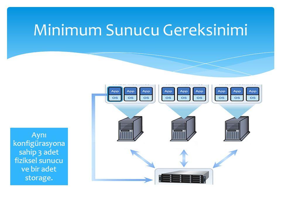 Aynı konfigürasyona sahip 3 adet fiziksel sunucu ve bir adet storage. Minimum Sunucu Gereksinimi