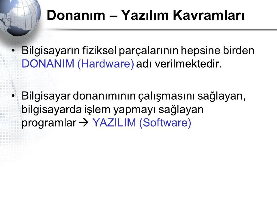 Donanım – Yazılım Kavramları Bilgisayarın fiziksel parçalarının hepsine birden DONANIM (Hardware) adı verilmektedir. Bilgisayar donanımının çalışmasın