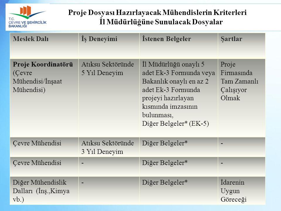 9.Atıksu Arıtma Tesisi Skada ve Otomasyon Bilgileri; 10.