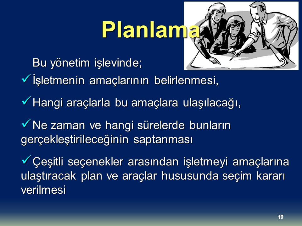 Planlama Bu yönetim işlevinde; İşletmenin amaçlarının belirlenmesi, İşletmenin amaçlarının belirlenmesi, Hangi araçlarla bu amaçlara ulaşılacağı, Hang