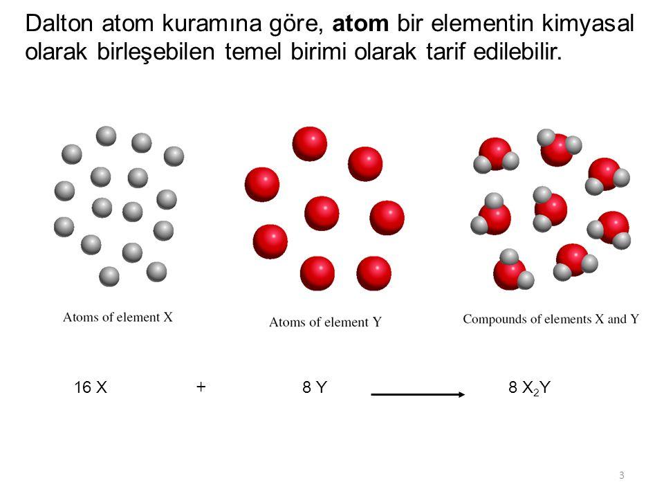 3 Dalton atom kuramına göre, atom bir elementin kimyasal olarak birleşebilen temel birimi olarak tarif edilebilir. 8 X 2 Y 16 X8 Y +