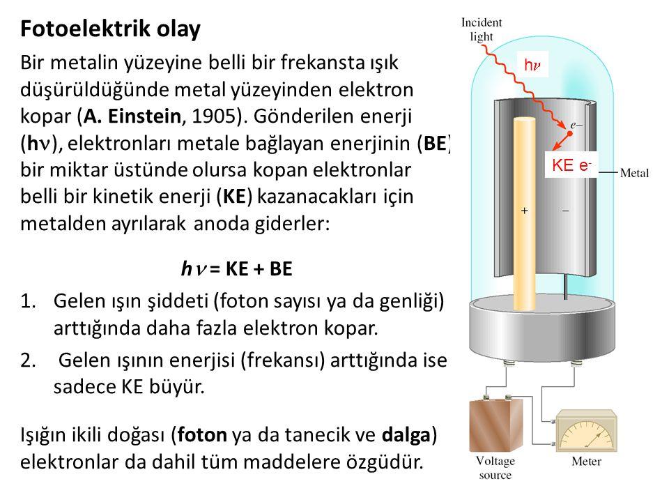 32 Fotoelektrik olay Bir metalin yüzeyine belli bir frekansta ışık düşürüldüğünde metal yüzeyinden elektron kopar (A. Einstein, 1905). Gönderilen ener