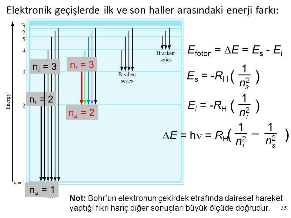 35 Elektronik geçişlerde ilk ve son haller arasındaki enerji farkı: E foton =  E = E s - E i E s = -R H ( ) 1 n2n2 s E i = -R H ( ) 1 n2n2 i i s  E
