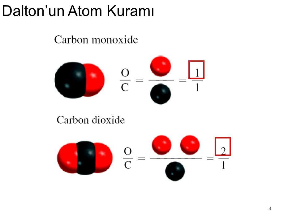 5 Dalton, atomu bölünemez olarak düşünmüştü.