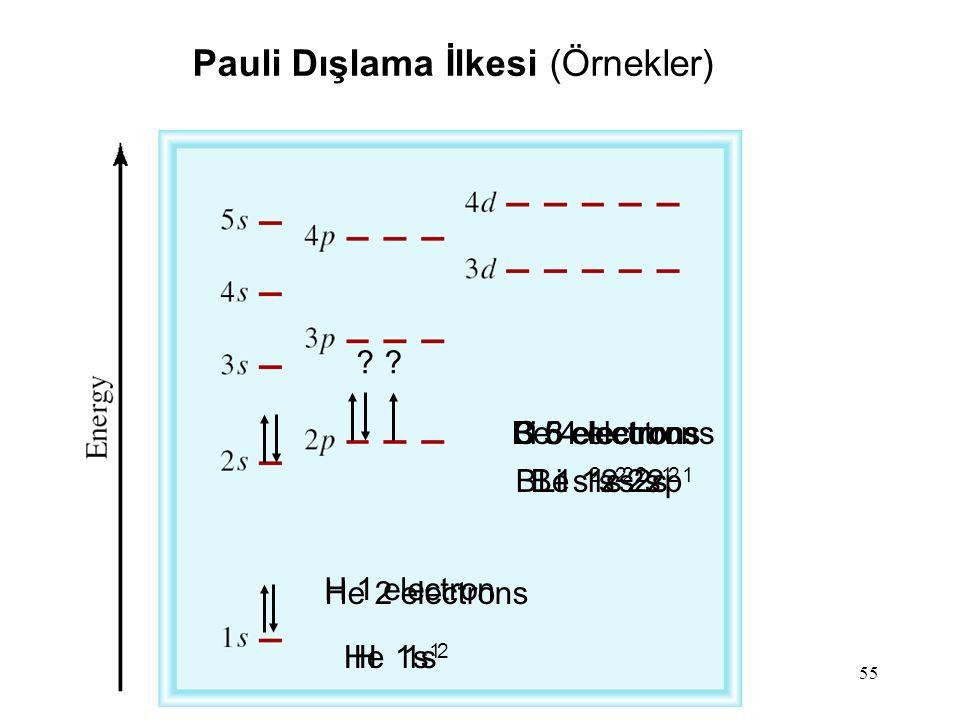55 Pauli Dışlama İlkesi (Örnekler) H 1 electron H 1s 1 He 2 electrons He 1s 2 Li 3 electrons Li 1s 2 2s 1 Be 4 electrons Be 1s 2 2s 2 B 5 electrons B