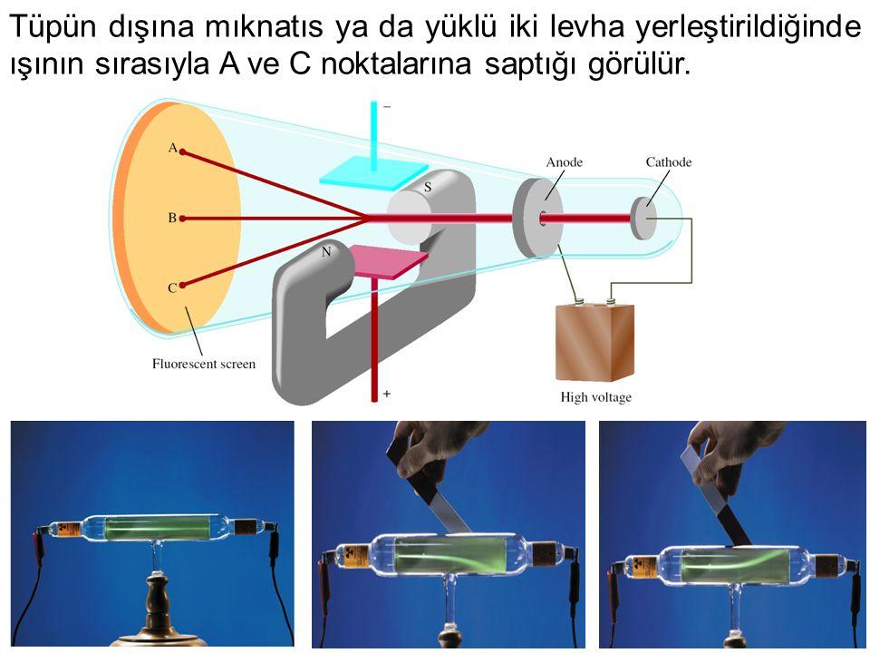 6 Tüpün dışına mıknatıs ya da yüklü iki levha yerleştirildiğinde ışının sırasıyla A ve C noktalarına saptığı görülür. 6