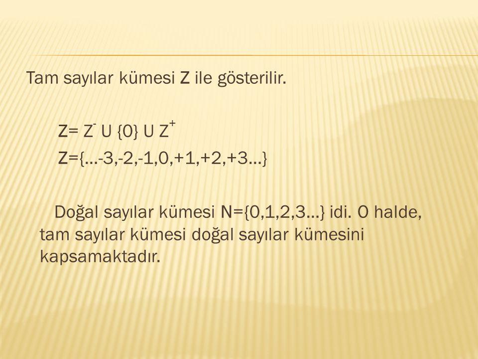Tam sayılar kümesi Z ile gösterilir.