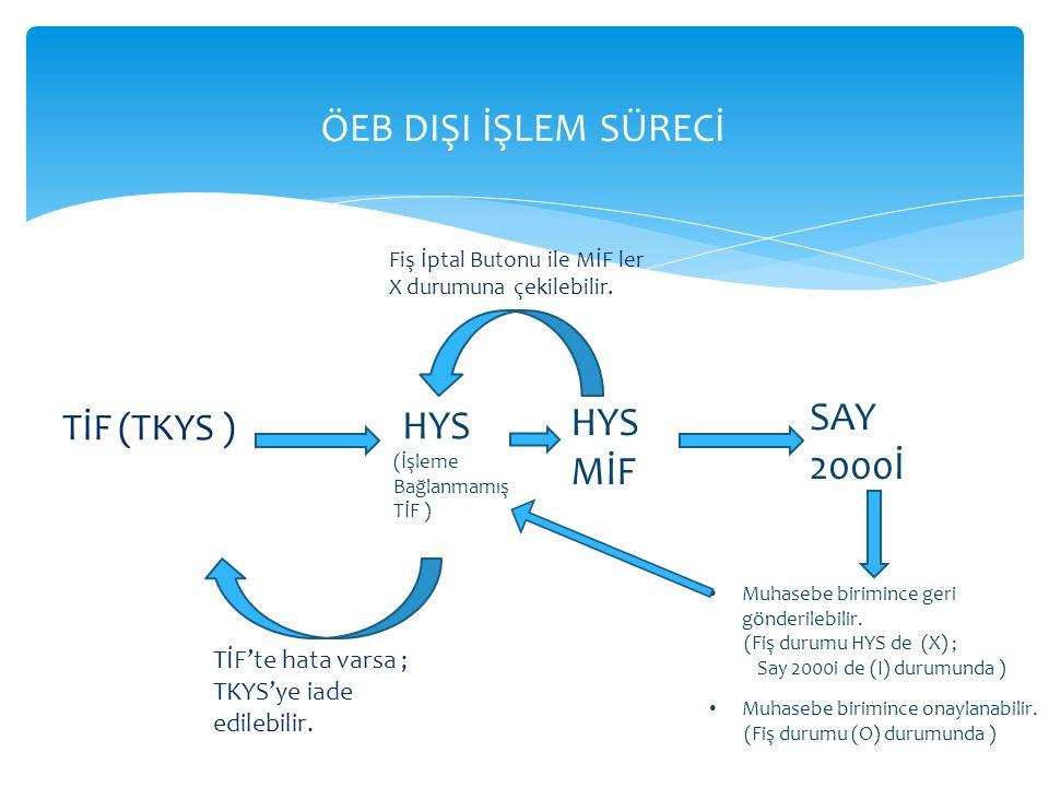 TİF (TKYS ) HYS (İşleme Bağlanmamış TİF ) SAY 2000İ Muhasebe birimince geri gönderilebilir. (Fiş durumu HYS de (X) ; Say 2000i de (I) durumunda ) Muha