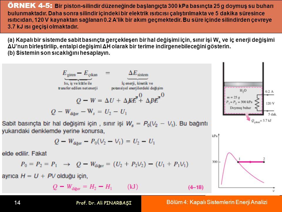 Bölüm 4: Kapalı Sistemlerin Enerji Analizi 14 Prof. Dr. Ali PINARBAŞI ÖRNEK 4-5: Bir piston-silindir düzeneğinde başlangıçta 300 kPa basınçta 25 g doy