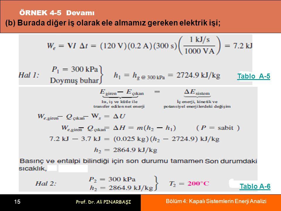 Bölüm 4: Kapalı Sistemlerin Enerji Analizi 15 Prof. Dr. Ali PINARBAŞI ÖRNEK 4-5 Devamı (b) Burada diğer iş olarak ele almamız gereken elektrik işi; Ta