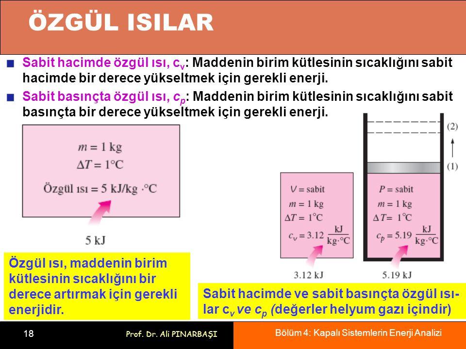 Bölüm 4: Kapalı Sistemlerin Enerji Analizi 18 Prof. Dr. Ali PINARBAŞI ÖZGÜL ISILAR Sabit hacimde özgül ısı, c v : Maddenin birim kütlesinin sıcaklığın