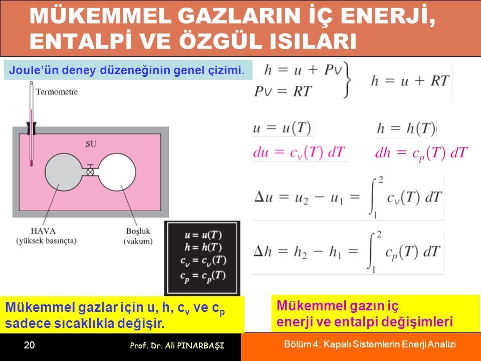 Bölüm 4: Kapalı Sistemlerin Enerji Analizi 20 Prof. Dr. Ali PINARBAŞI MÜKEMMEL GAZLARIN İÇ ENERJİ, ENTALPİ VE ÖZGÜL ISILARI Joule'ün deney düzeneğinin