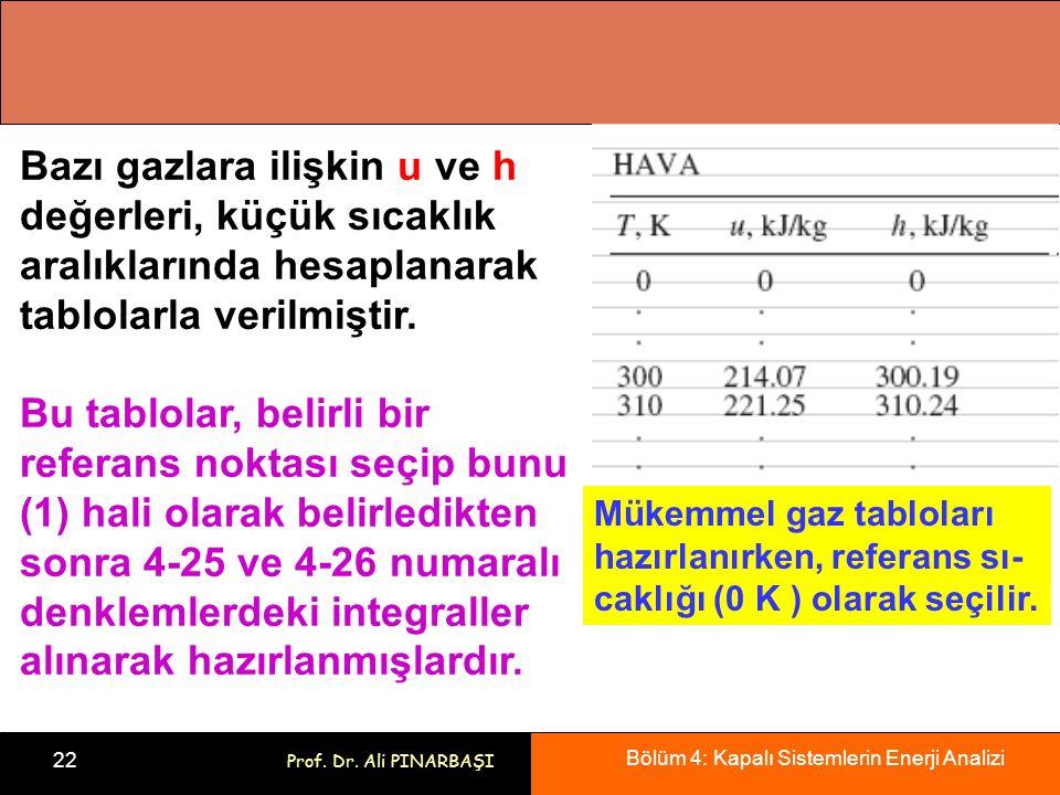 Bölüm 4: Kapalı Sistemlerin Enerji Analizi 22 Prof. Dr. Ali PINARBAŞI Bazı gazlara ilişkin u ve h değerleri, küçük sıcaklık aralıklarında hesaplanarak
