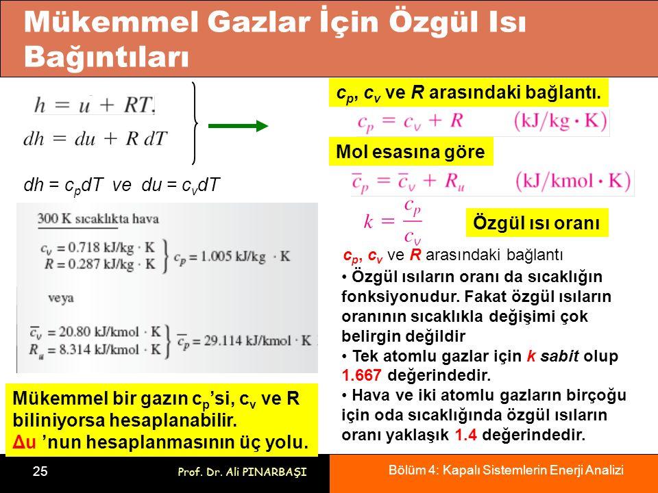 Bölüm 4: Kapalı Sistemlerin Enerji Analizi 25 Prof. Dr. Ali PINARBAŞI Mükemmel Gazlar İçin Özgül Isı Bağıntıları Mükemmel bir gazın c p 'si, c v ve R