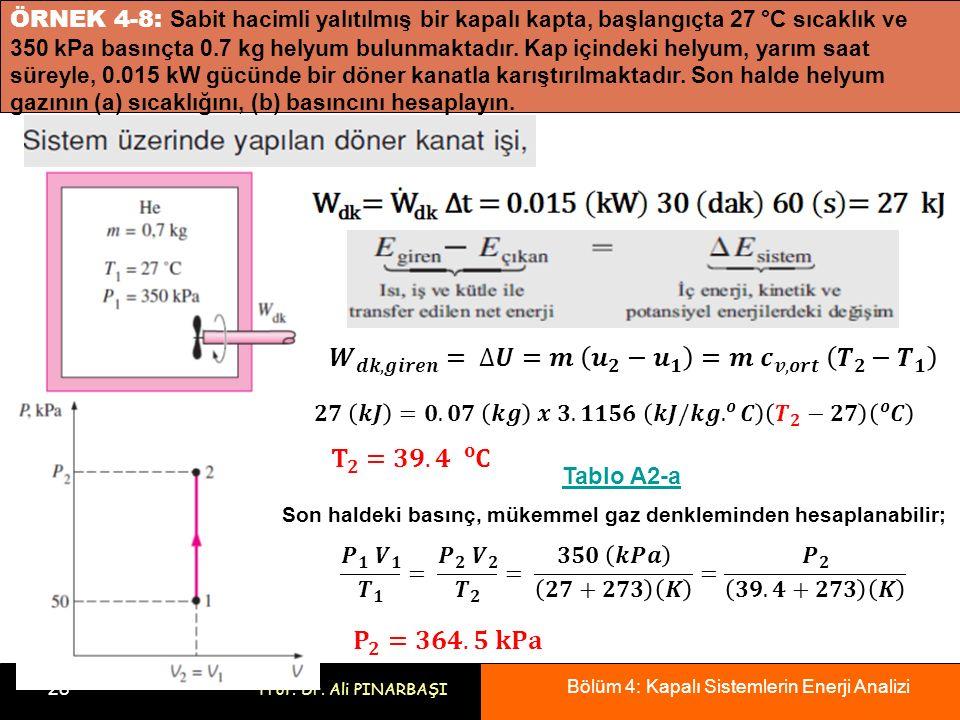 Bölüm 4: Kapalı Sistemlerin Enerji Analizi 28 Prof. Dr. Ali PINARBAŞI ÖRNEK 4-8: Sabit hacimli yalıtılmış bir kapalı kapta, başlangıçta 27 °C sıcaklık