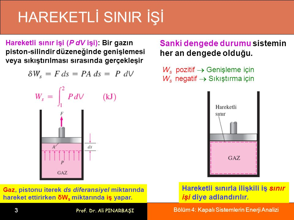 Bölüm 4: Kapalı Sistemlerin Enerji Analizi 3 Prof. Dr. Ali PINARBAŞI HAREKETLİ SINIR İŞİ Hareketli sınır işi (P dV işi): Bir gazın piston-silindir düz