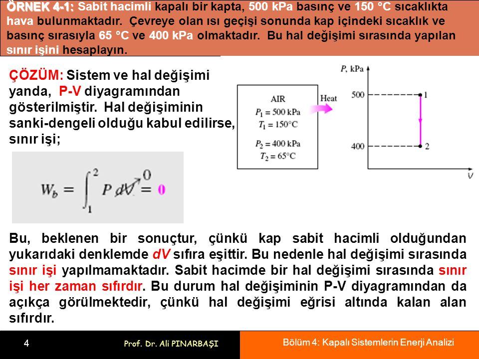 Bölüm 4: Kapalı Sistemlerin Enerji Analizi 4 Prof. Dr. Ali PINARBAŞI ÖRNEK 4-1: ÖRNEK 4-1: Sabit hacimli kapalı bir kapta, 500 kPa basınç ve 150 °C sı