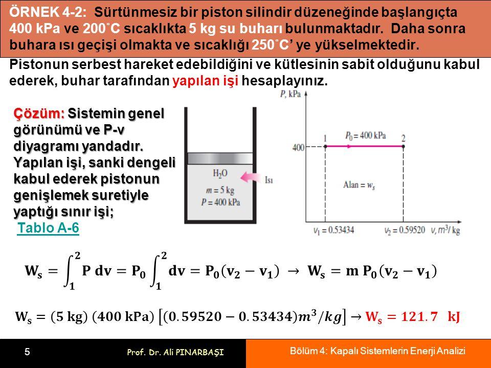 Bölüm 4: Kapalı Sistemlerin Enerji Analizi 5 Prof. Dr. Ali PINARBAŞI ÖRNEK 4-2: Sürtünmesiz bir piston silindir düzeneğinde başlangıçta 400 kPa ve 200