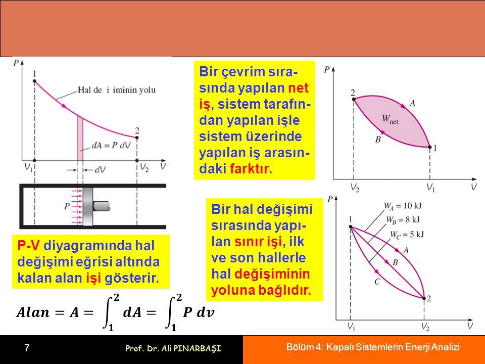 Bölüm 4: Kapalı Sistemlerin Enerji Analizi 7 Prof. Dr. Ali PINARBAŞI P-V diyagramında hal değişimi eğrisi altında kalan alan işi gösterir. Bir çevrim