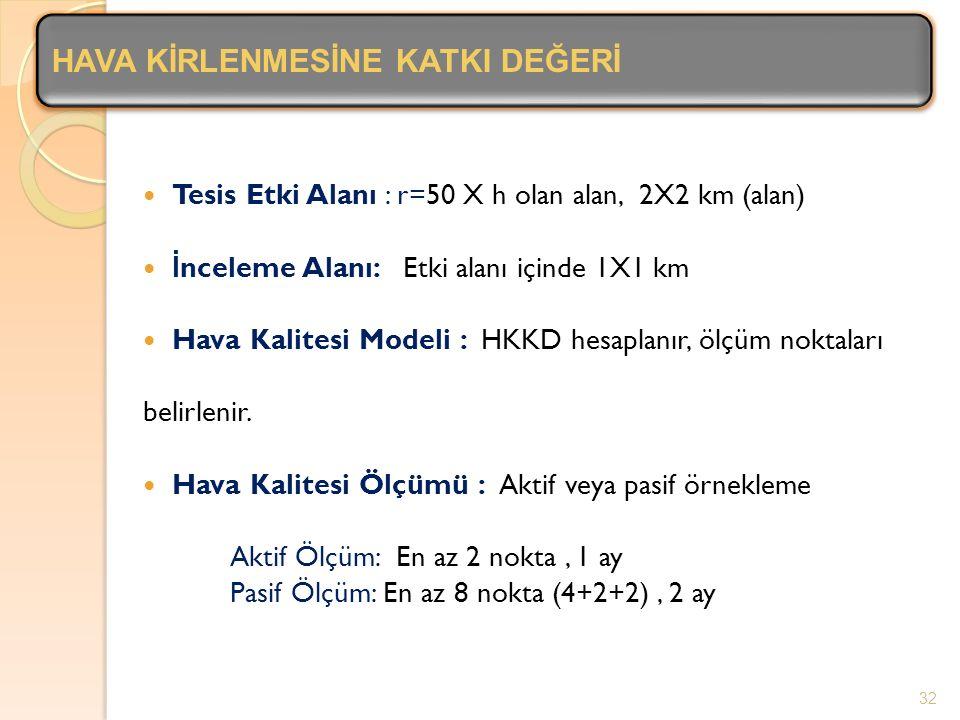 Tesis Etki Alanı : r=50 X h olan alan, 2X2 km (alan) İ nceleme Alanı: Etki alanı içinde 1X1 km Hava Kalitesi Modeli : HKKD hesaplanır, ölçüm noktaları belirlenir.