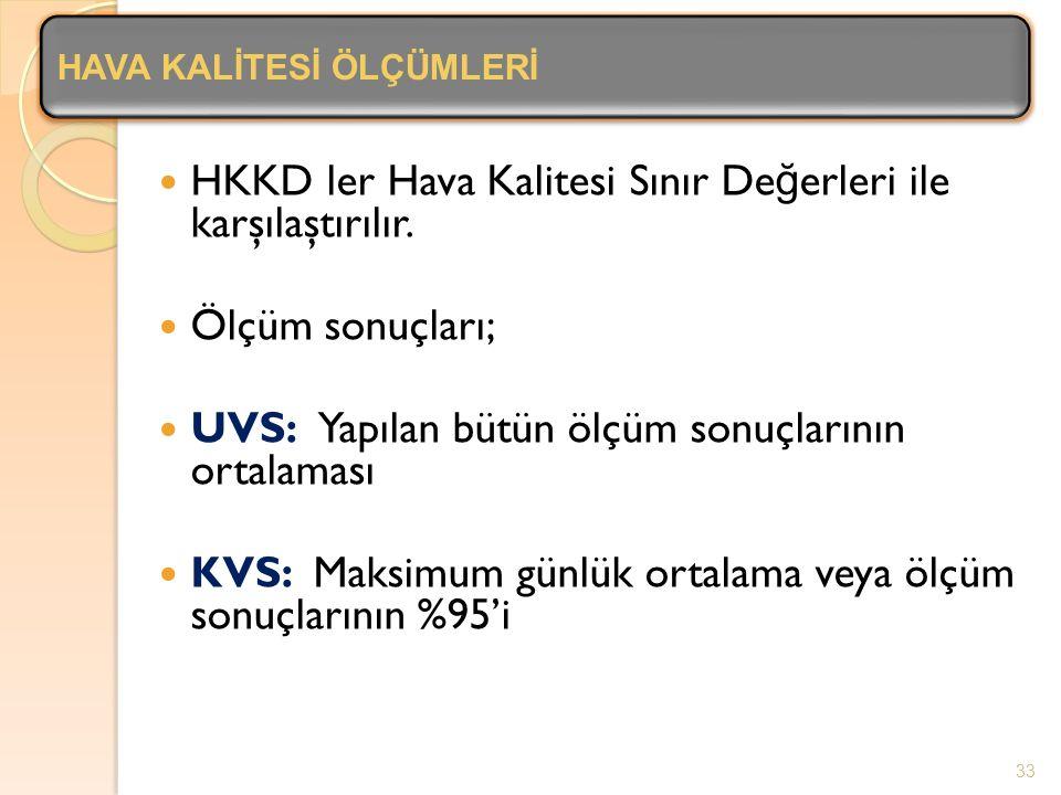 HKKD ler Hava Kalitesi Sınır De ğ erleri ile karşılaştırılır. Ölçüm sonuçları; UVS: Yapılan bütün ölçüm sonuçlarının ortalaması KVS: Maksimum günlük o
