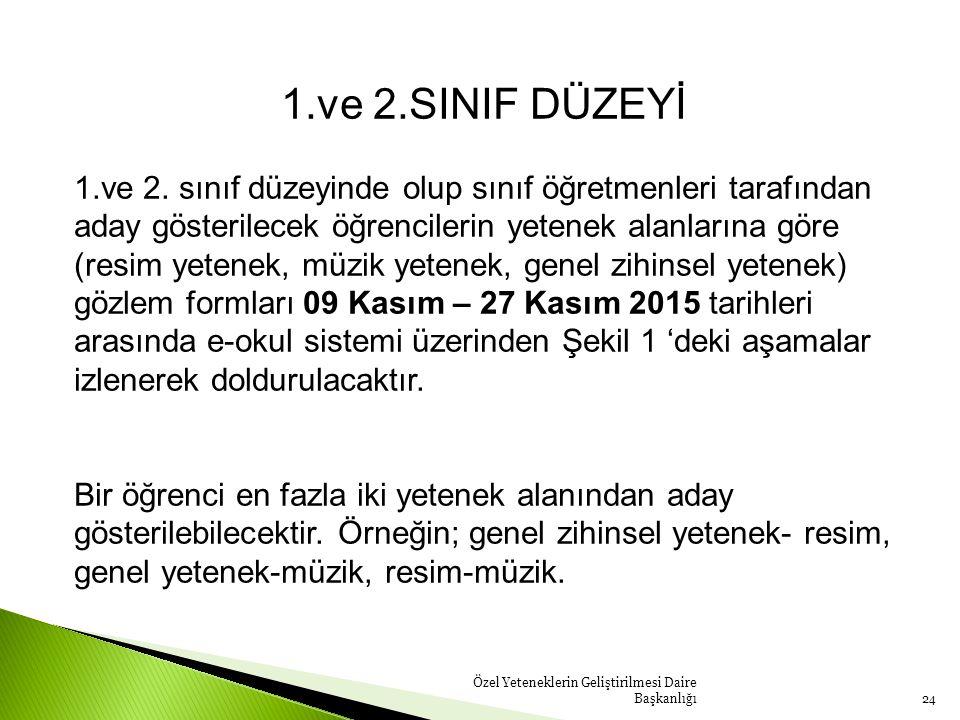 Özel Yeteneklerin Geliştirilmesi Daire Başkanlığı24 1.ve 2.SINIF DÜZEYİ 1.ve 2.