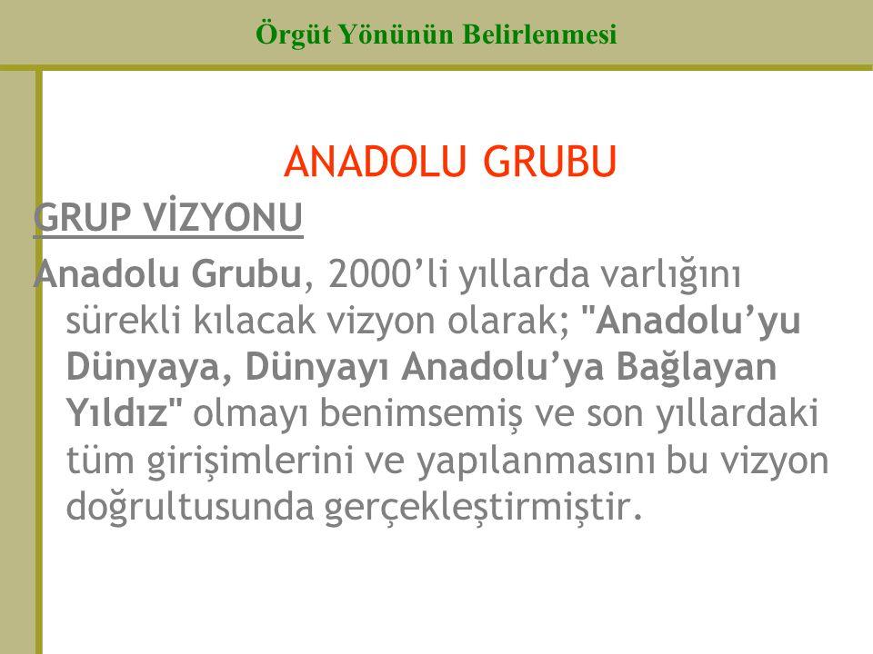 ANADOLU GRUBU GRUP VİZYONU Anadolu Grubu, 2000'li yıllarda varlığını sürekli kılacak vizyon olarak;