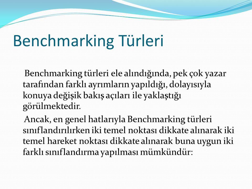 Benchmarking Türleri Benchmarking türleri ele alındığında, pek çok yazar tarafından farklı ayrımların yapıldığı, dolayısıyla konuya değişik bakış açıl