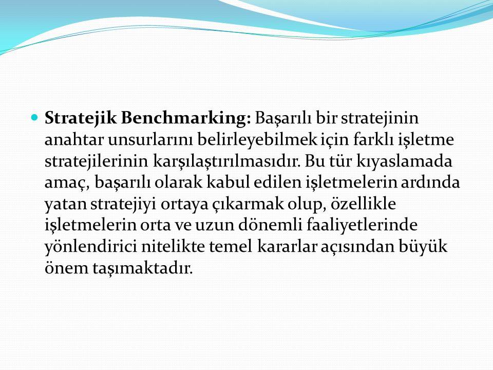 Stratejik Benchmarking: Başarılı bir stratejinin anahtar unsurlarını belirleyebilmek için farklı işletme stratejilerinin karşılaştırılmasıdır. Bu tür