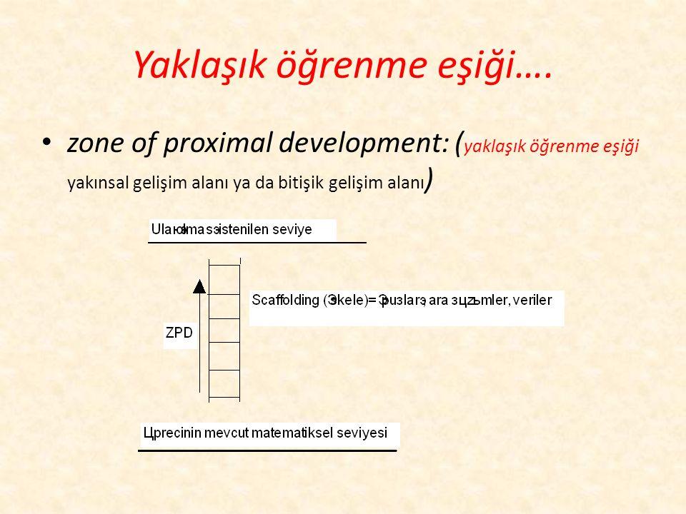 Bilişsel gelişimci yaklaşım…… Vygotsky Vygotsky, öğrenme faaliyetinin, bireyin, bildikleriyle henüz daha bilmediği kritik bir alanda meydana geldiğine