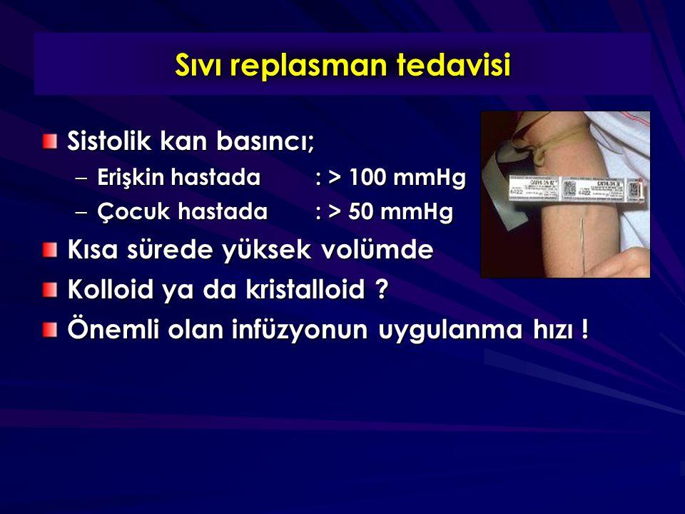 Sıvı replasman tedavisi Sistolik kan basıncı; – Erişkin hastada : > 100 mmHg – Çocuk hastada: > 50 mmHg Kısa sürede yüksek volümde Kolloid ya da kristalloid .