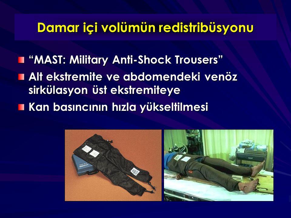 Damar içi volümün redistribüsyonu MAST: Military Anti-Shock Trousers Alt ekstremite ve abdomendeki venöz sirkülasyon üst ekstremiteye Kan basıncının hızla yükseltilmesi