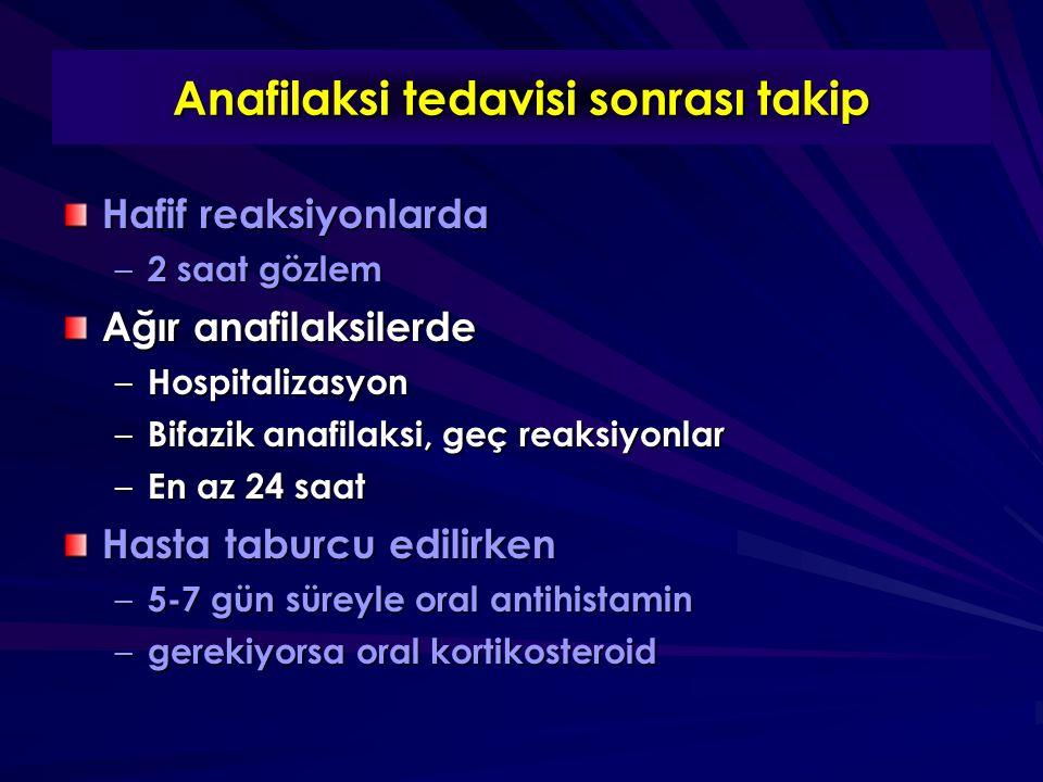 Anafilaksi tedavisi sonrası takip Hafif reaksiyonlarda – 2 saat gözlem Ağır anafilaksilerde – Hospitalizasyon – Bifazik anafilaksi, geç reaksiyonlar – En az 24 saat Hasta taburcu edilirken – 5-7 gün süreyle oral antihistamin – gerekiyorsa oral kortikosteroid