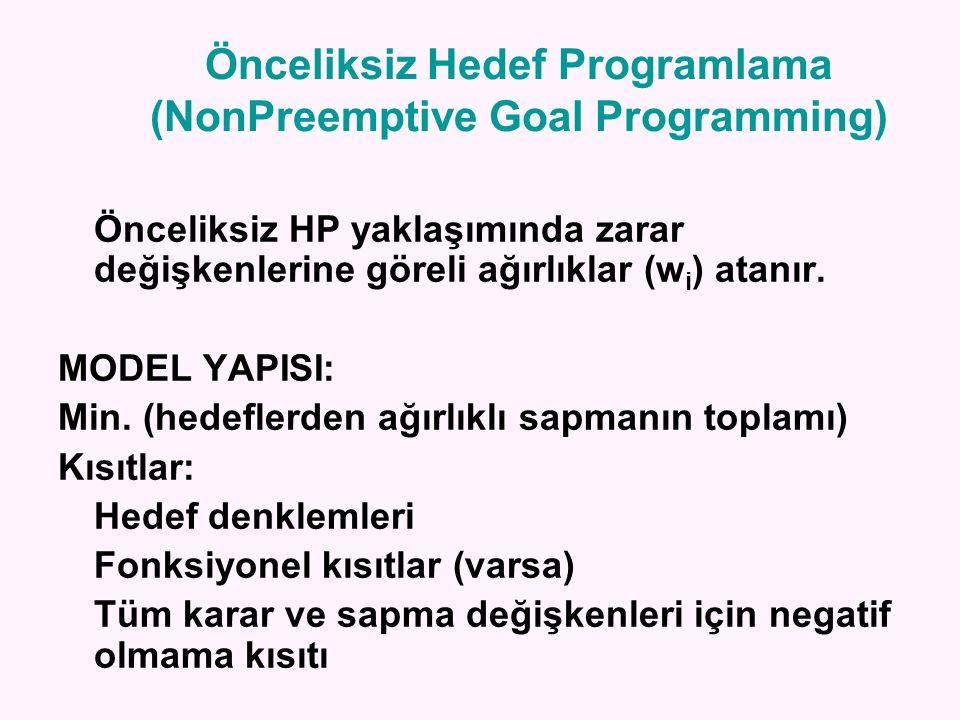 Önceliksiz Hedef Programlama (NonPreemptive Goal Programming) Önceliksiz HP yaklaşımında zarar değişkenlerine göreli ağırlıklar (w i ) atanır. MODEL Y