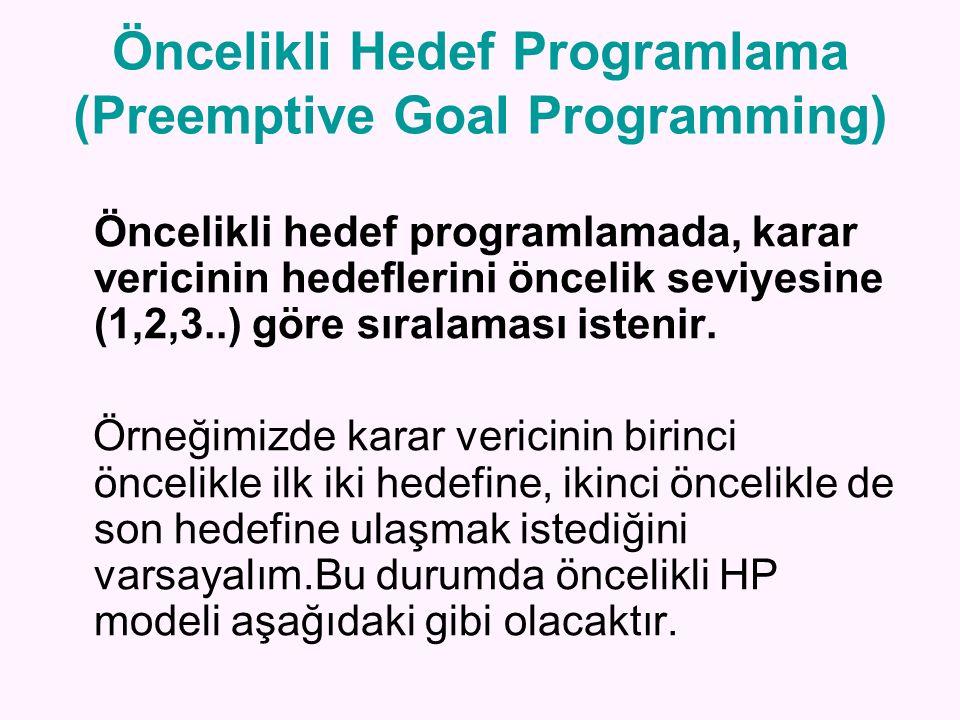 Öncelikli Hedef Programlama (Preemptive Goal Programming) Öncelikli hedef programlamada, karar vericinin hedeflerini öncelik seviyesine (1,2,3..) göre