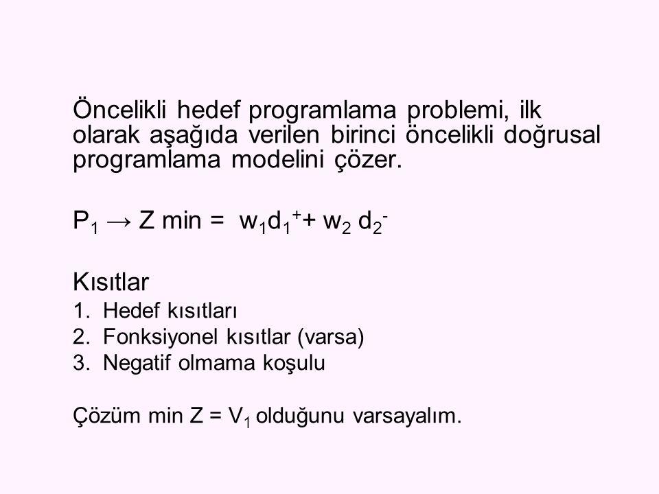 Öncelikli hedef programlama problemi, ilk olarak aşağıda verilen birinci öncelikli doğrusal programlama modelini çözer. P 1 → Z min = w 1 d 1 + + w 2