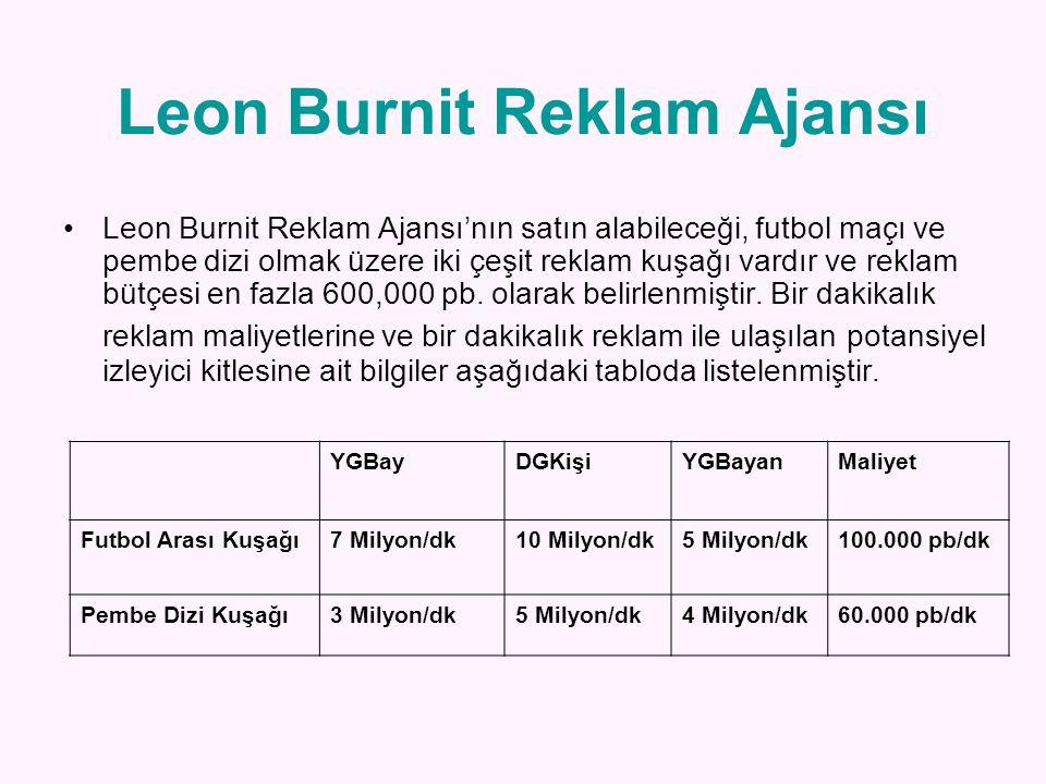 Leon Burnit Reklam Ajansı'nın satın alabileceği, futbol maçı ve pembe dizi olmak üzere iki çeşit reklam kuşağı vardır ve reklam bütçesi en fazla 600,0