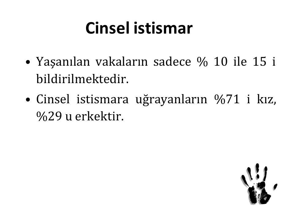 Cinsel istismar Yaşanılan vakaların sadece % 10 ile 15 i bildirilmektedir. Cinsel istismara uğrayanların %71 i kız, %29 u erkektir.