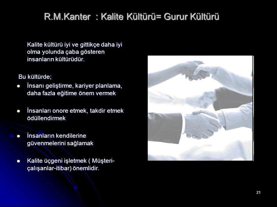 21 R.M.Kanter : Kalite Kültürü= Gurur Kültürü Kalite kültürü iyi ve gittikçe daha iyi olma yolunda çaba gösteren insanların kültürüdür. Bu kültürde; B