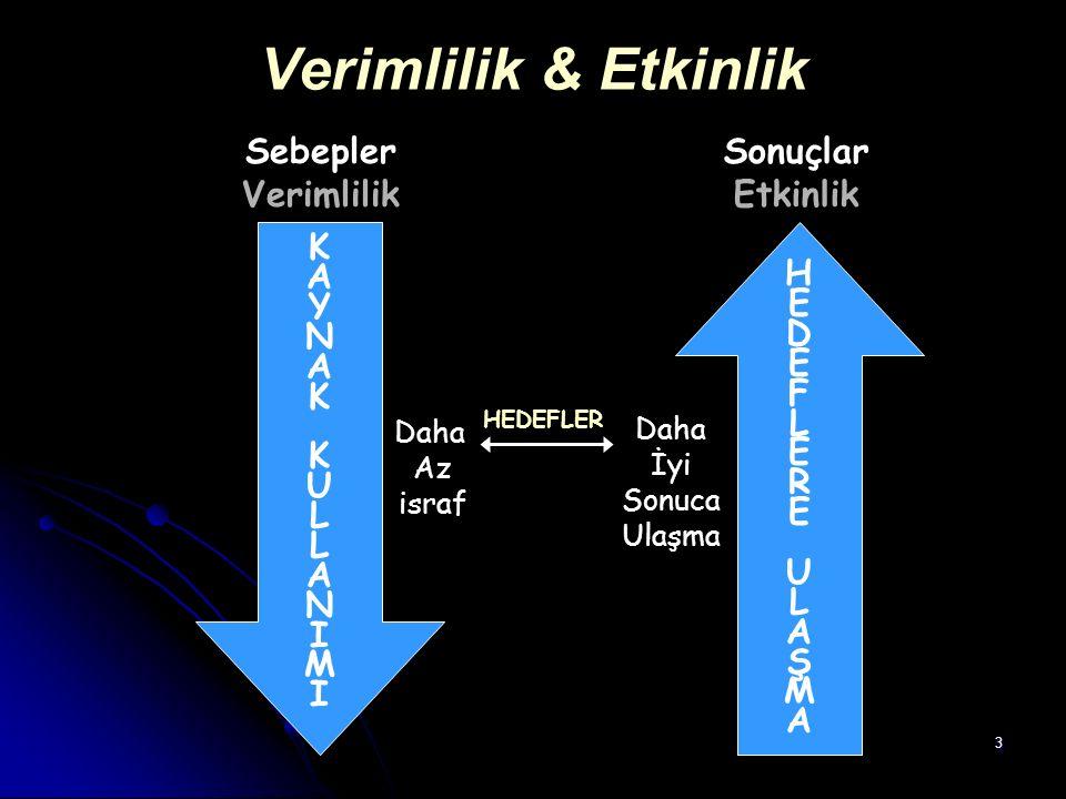 24 Görüldüğü gibi Verimlilik –Kalite –Maliyet üçgeni arasındaki sinerjiyi ortaya çıkarmak büyük bir sabrı, fedakarlığı, inancı, sevgiyi, uğraşıyı v.b.