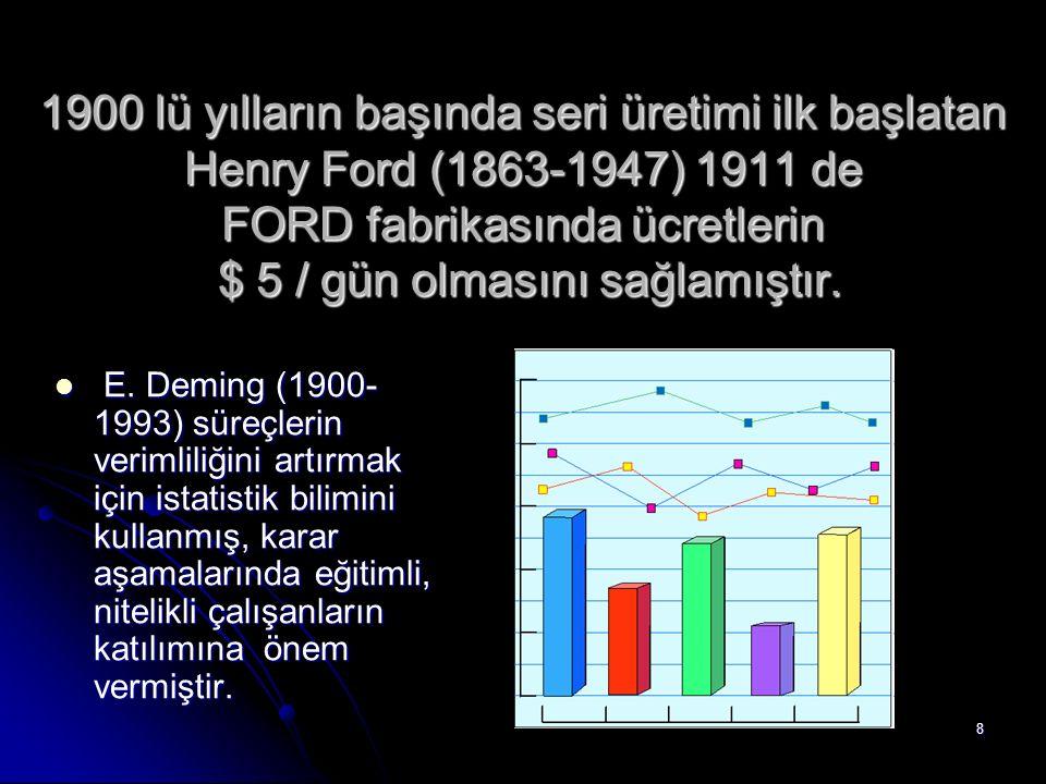 8 1900 lü yılların başında seri üretimi ilk başlatan Henry Ford (1863-1947) 1911 de FORD fabrikasında ücretlerin $ 5 / gün olmasını sağlamıştır. E. De