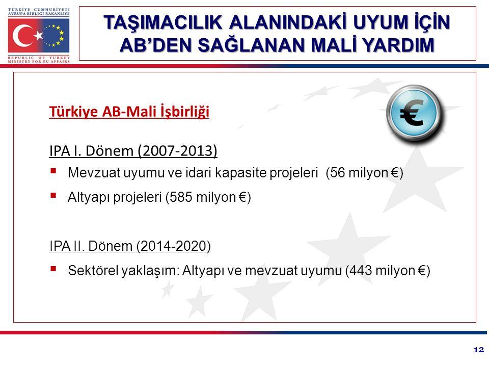 TAŞIMACILIK ALANINDAKİ UYUM İÇİN AB'DEN SAĞLANAN MALİ YARDIM Türkiye AB-Mali İşbirliği IPA I. Dönem (2007-2013)  Mevzuat uyumu ve idari kapasite proj