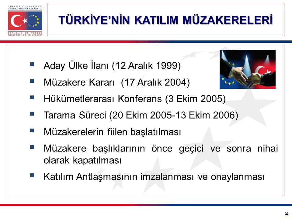  Aday Ülke İlanı (12 Aralık 1999)  Müzakere Kararı (17 Aralık 2004)  Hükümetlerarası Konferans (3 Ekim 2005)  Tarama Süreci (20 Ekim 2005-13 Ekim