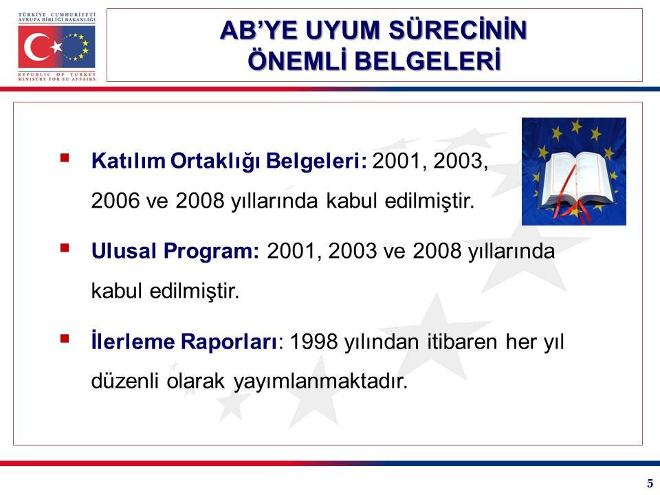 AB'YE UYUM SÜRECİNİN ÖNEMLİ BELGELERİ  Katılım Ortaklığı Belgeleri: 2001, 2003, 2006 ve 2008 yıllarında kabul edilmiştir.  Ulusal Program: 2001, 200